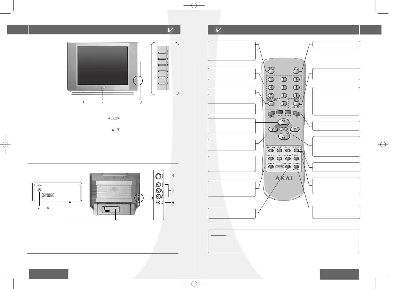 Инструкция телевизор акай