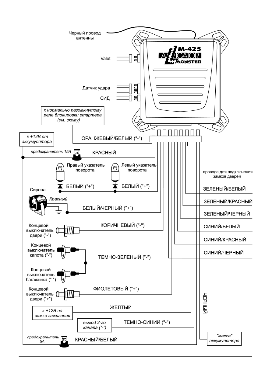Автосигнализации схема установки аллигатор фото 473