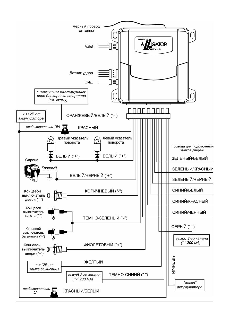 схема подключения автосигнализации ягуар gx 1000