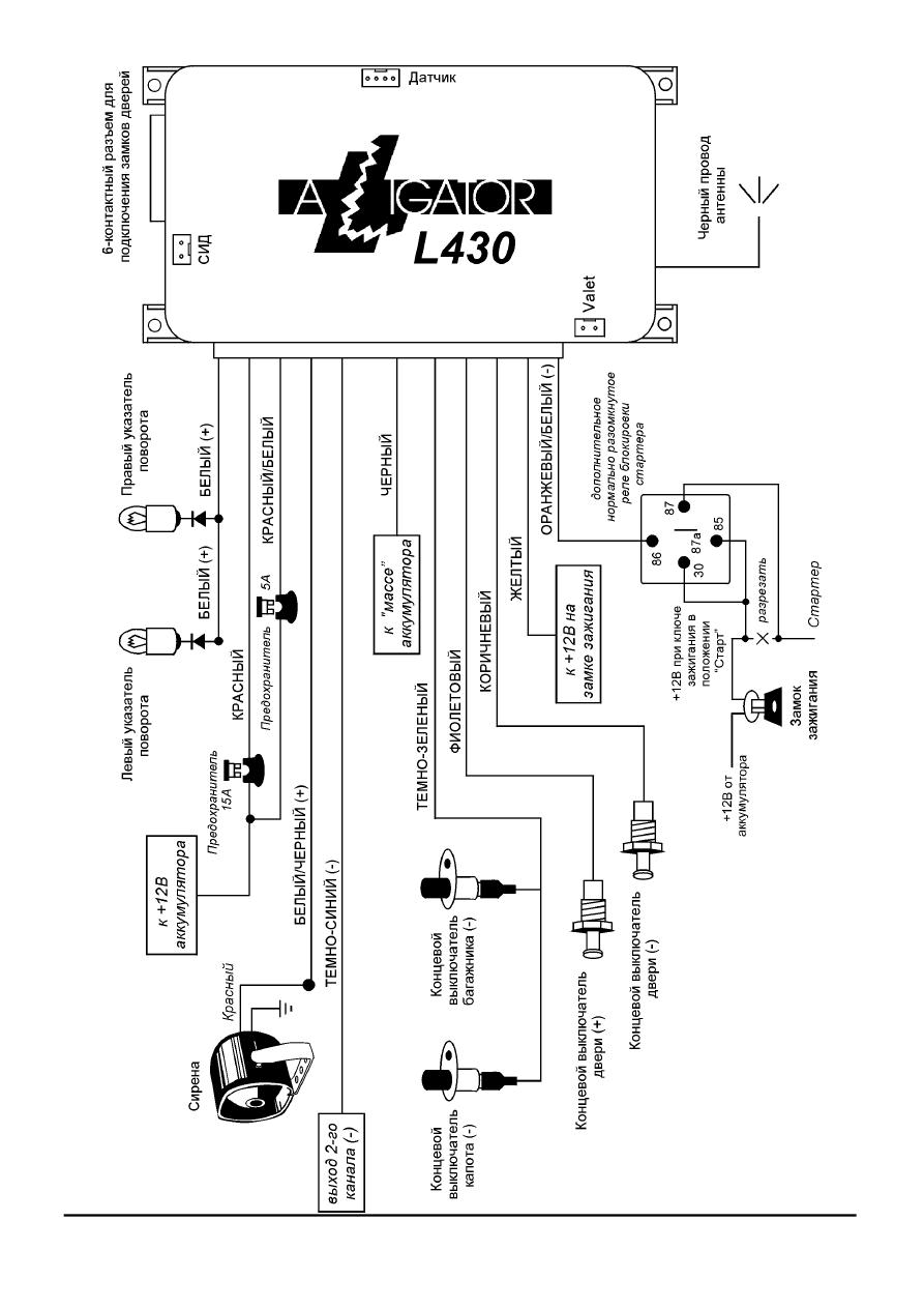 Инструкция alligator аллигатор d 930