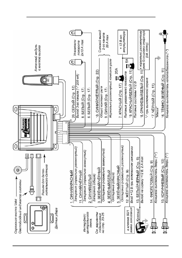 Аллигатор сигнализация инструкция м 2000