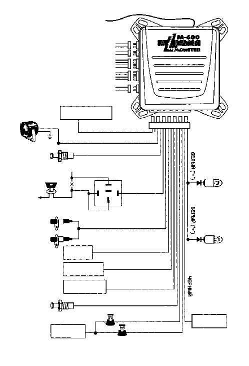 Схема подключения аллигатор м-450
