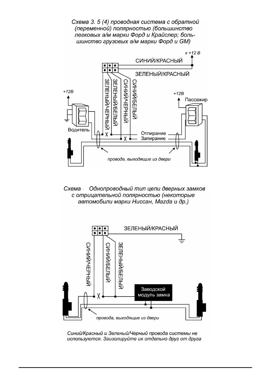 Сигнализация alligator d 930 инструкция