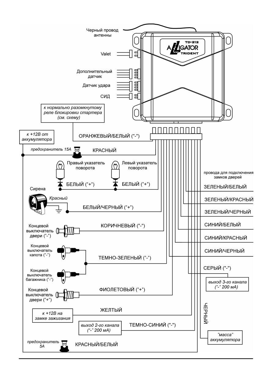 Автосигнализации схема установки аллигатор фото 574