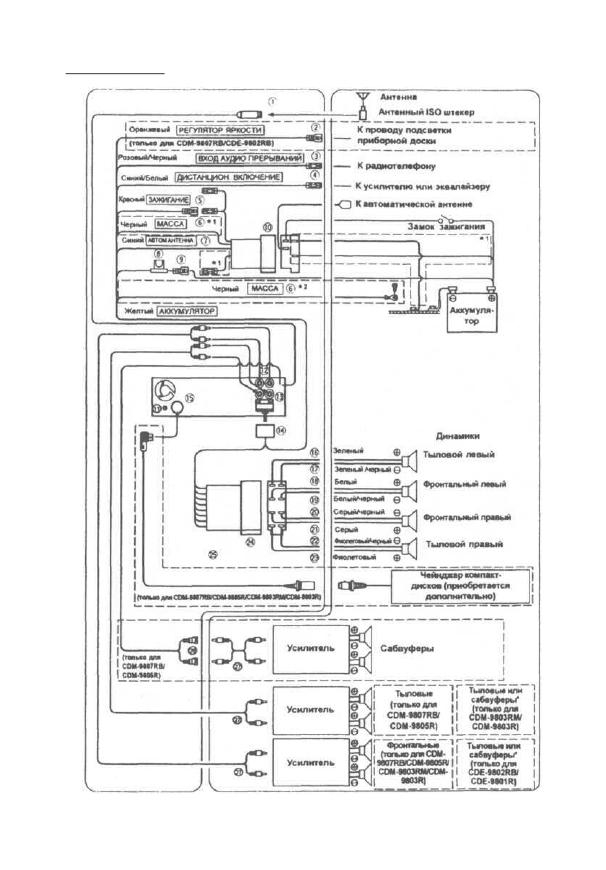 scrapprogrammy blog Alpine CDM 9803 Text From 9801