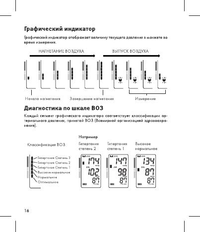 инструкция And Ub-202 - фото 4