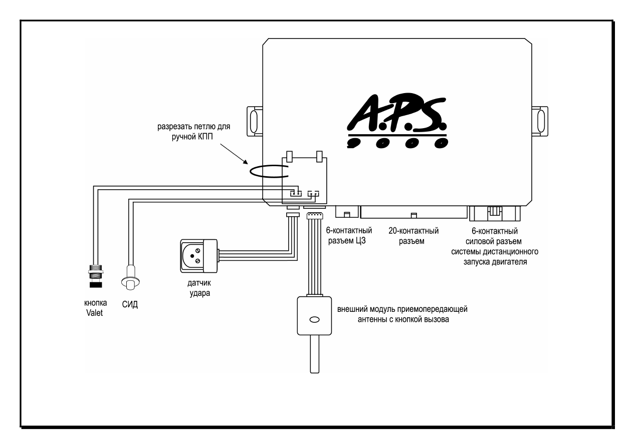 электрическая схема a.p.s.
