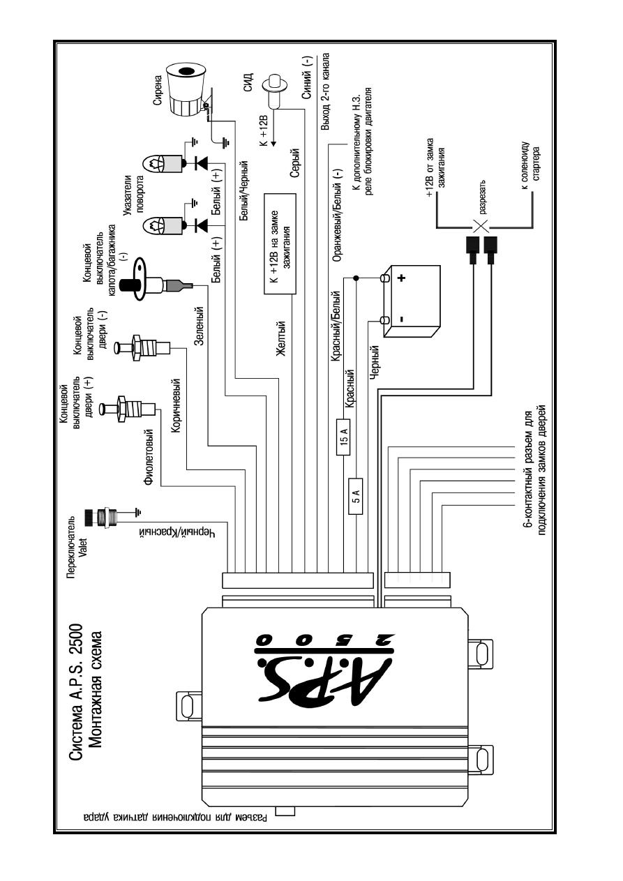 Автосигнализация aps 2500 инструкция