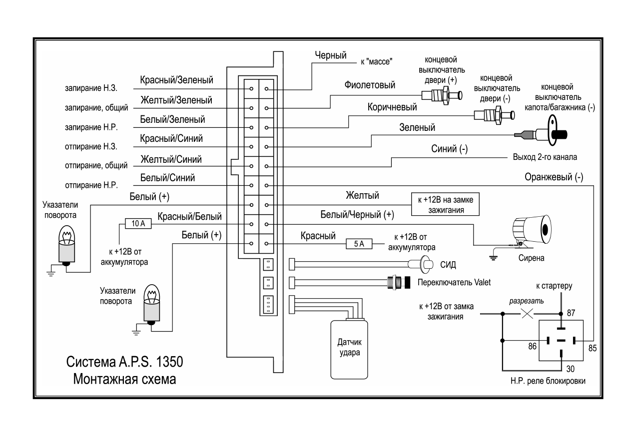 Инструкция по эксплуатации сигнализации апс