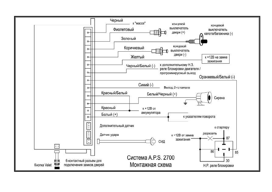Aвтосигнaлизaция aps инструкция
