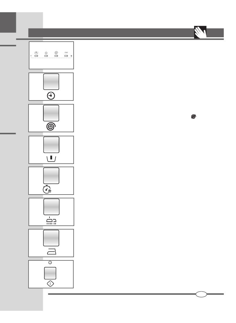 RSI CCI - Opțiunea binară - thermal-enduro.ro