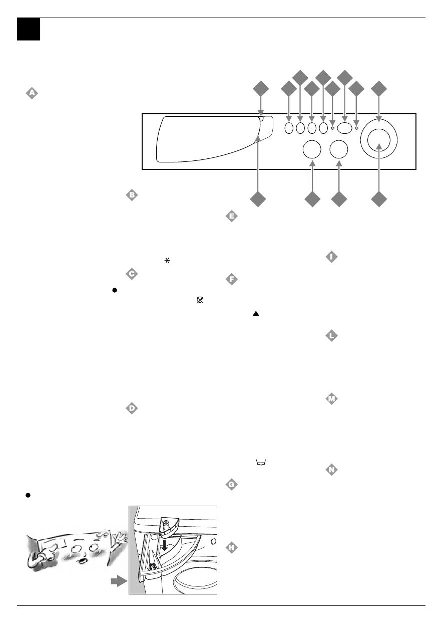 Стиральная Машина Ariston Margherita Инструкция