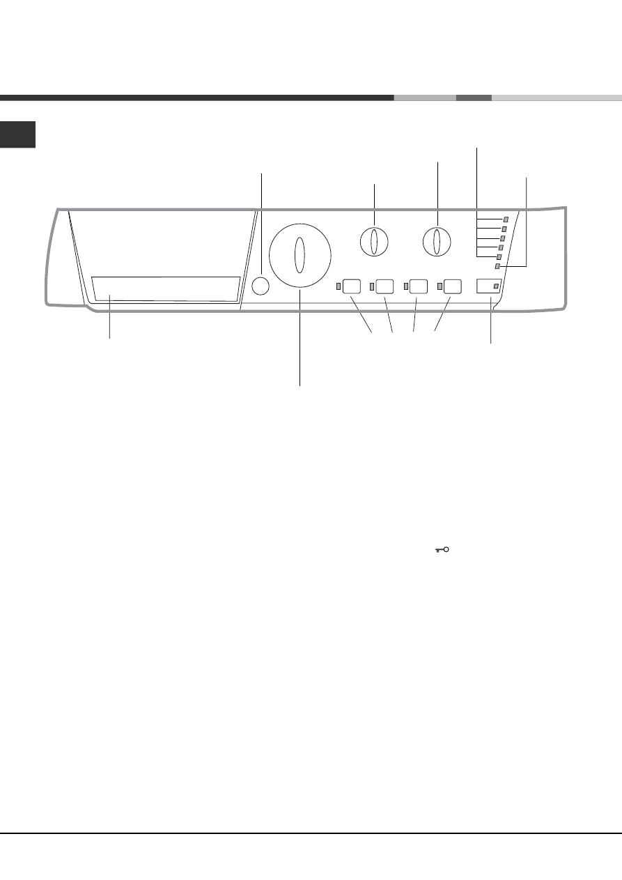 инструкция стиральной машины аристон тх