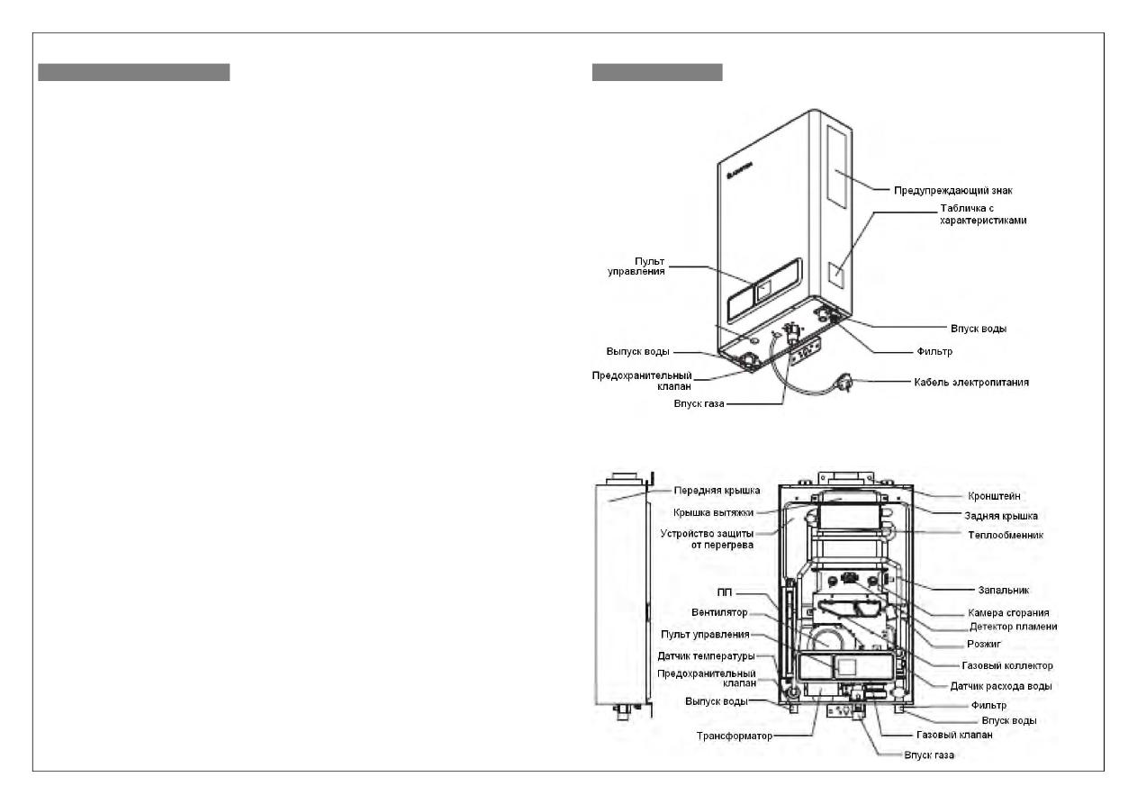 Инструкция водонагреватель ariston