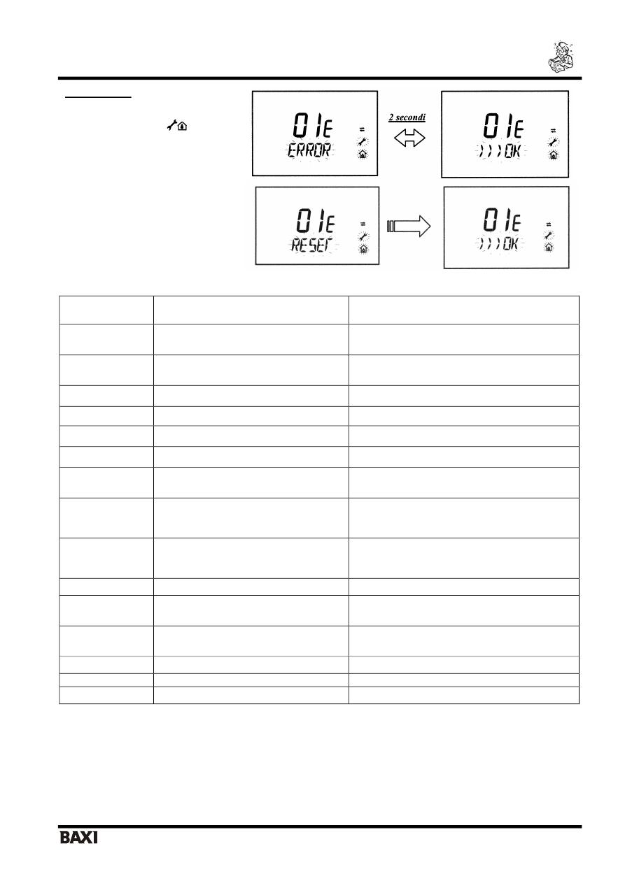 электрическая схема котла baxi luna 240fi