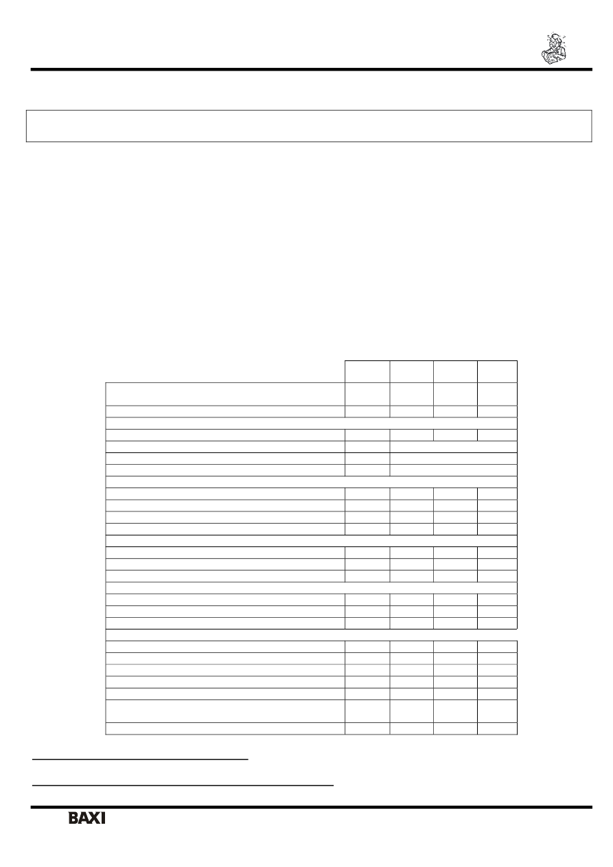 Инструкции - инструкции BAXI (Бакси)