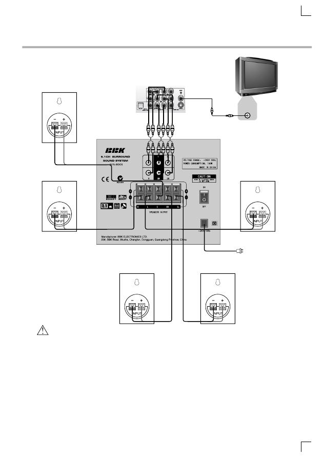 Домашний кинотеатр bbk инструкция