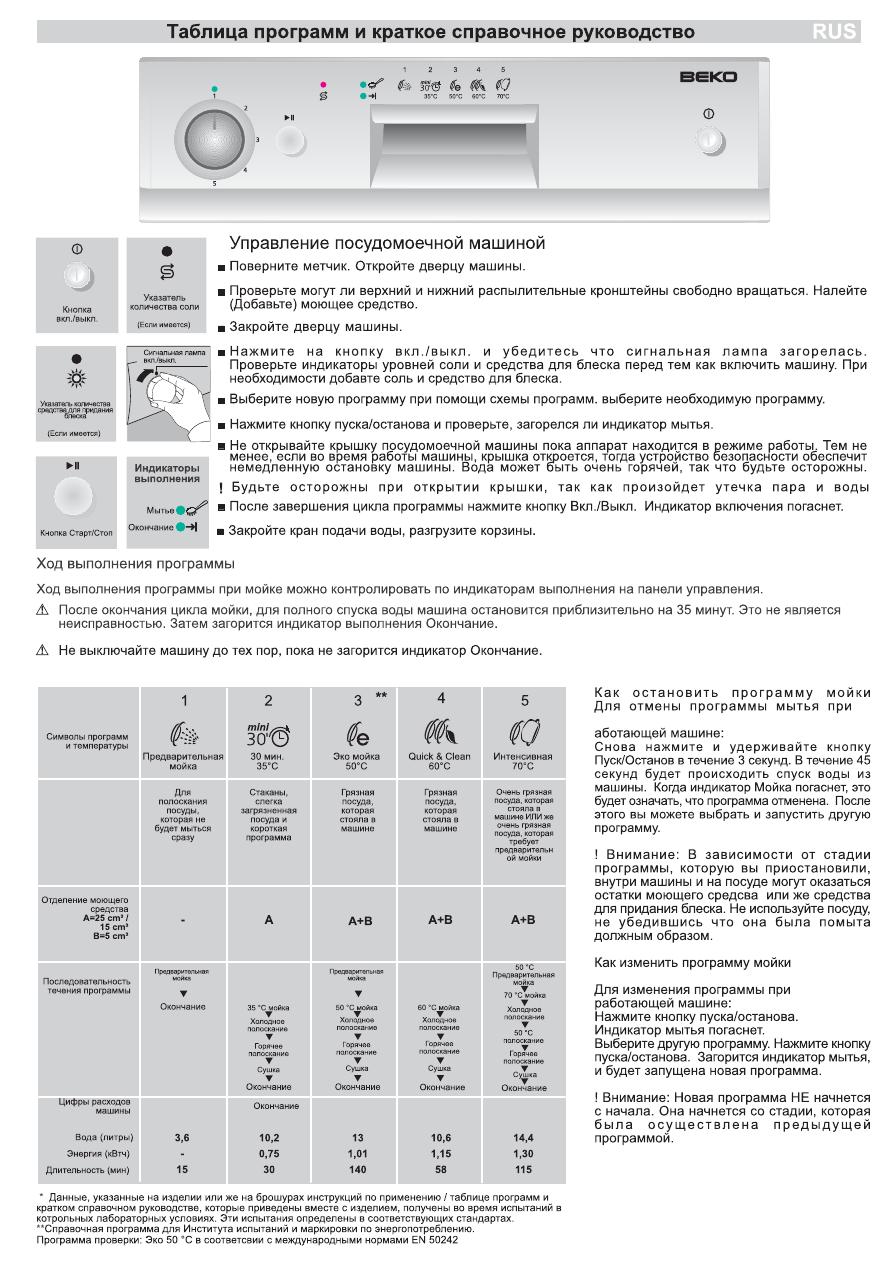 Инструкция посудомоечную машину