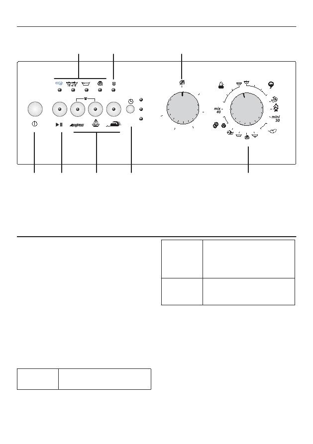 Стиральная Машинка Веко Инструкция По Применению Режимы Стирки - фото 6