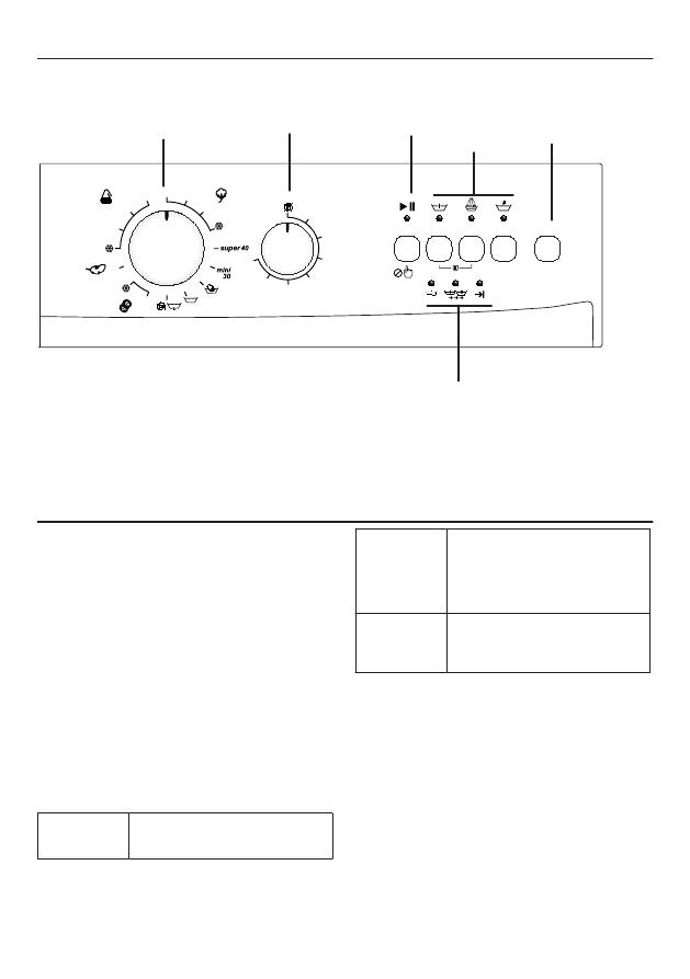 Инструкция по использованию стиральной машины веко 15080 db