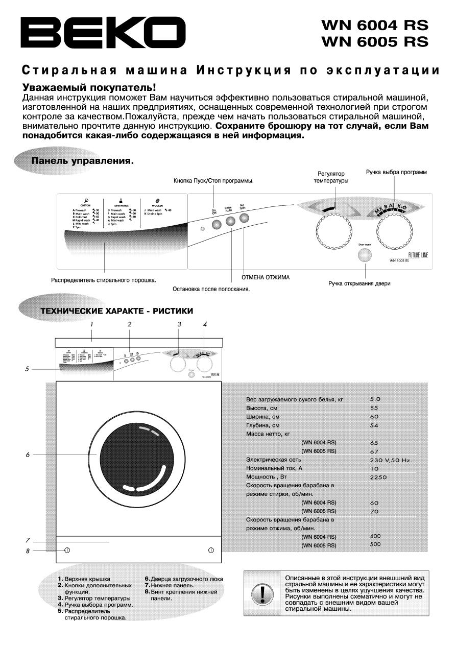 инструкция на стиральную машинку индезит witp 102