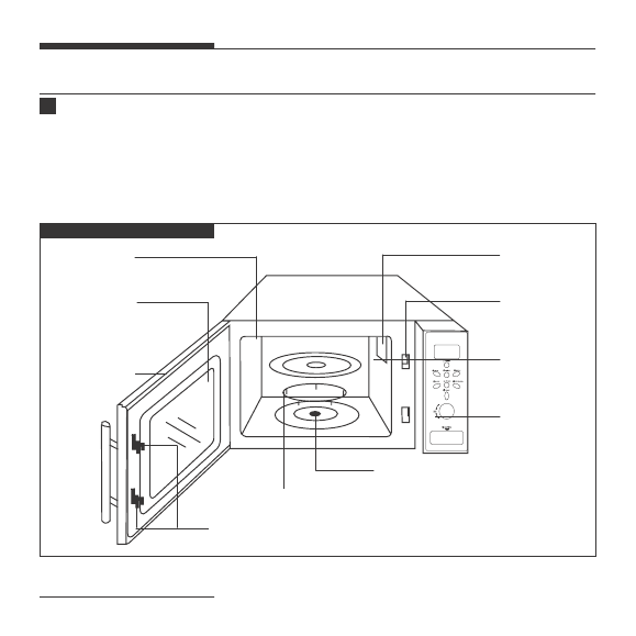 инструкция микроволновки bork 2723