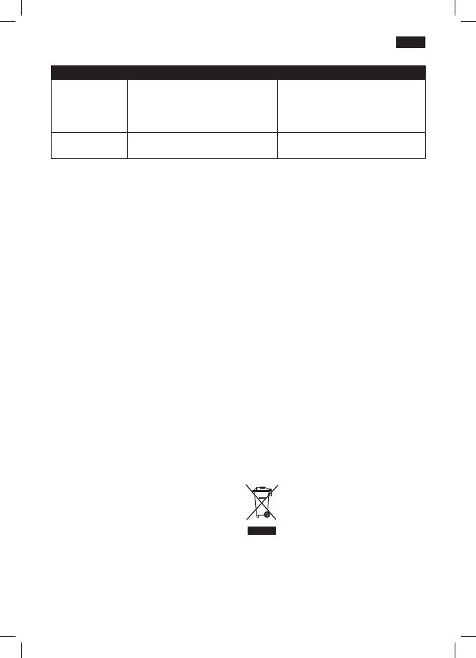 Bosch Tds 1217 инструкция - картинка 2