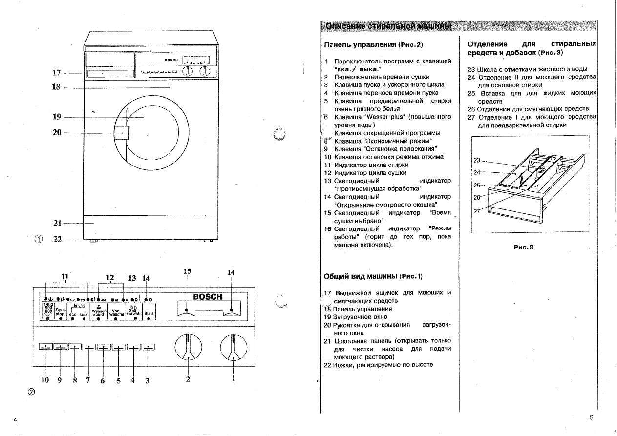 Bosch wft 6010 инструкция