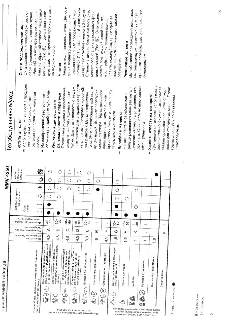 Стиральная машина bosch wmv 1600 инструкция
