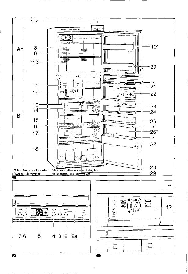 Холодильник Бош Инструкция По Применению - фото 2