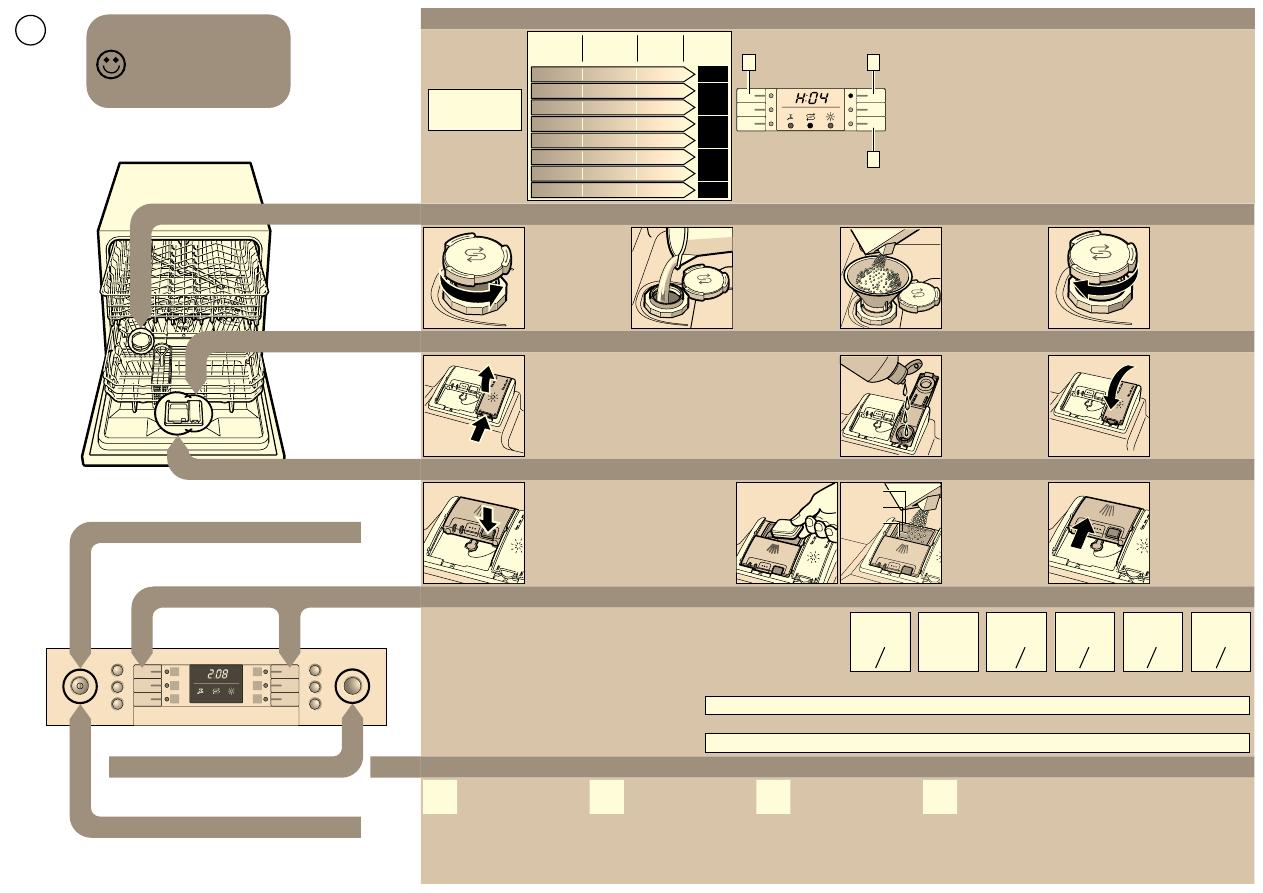 Инструкция к посудомоечной машинке bosch