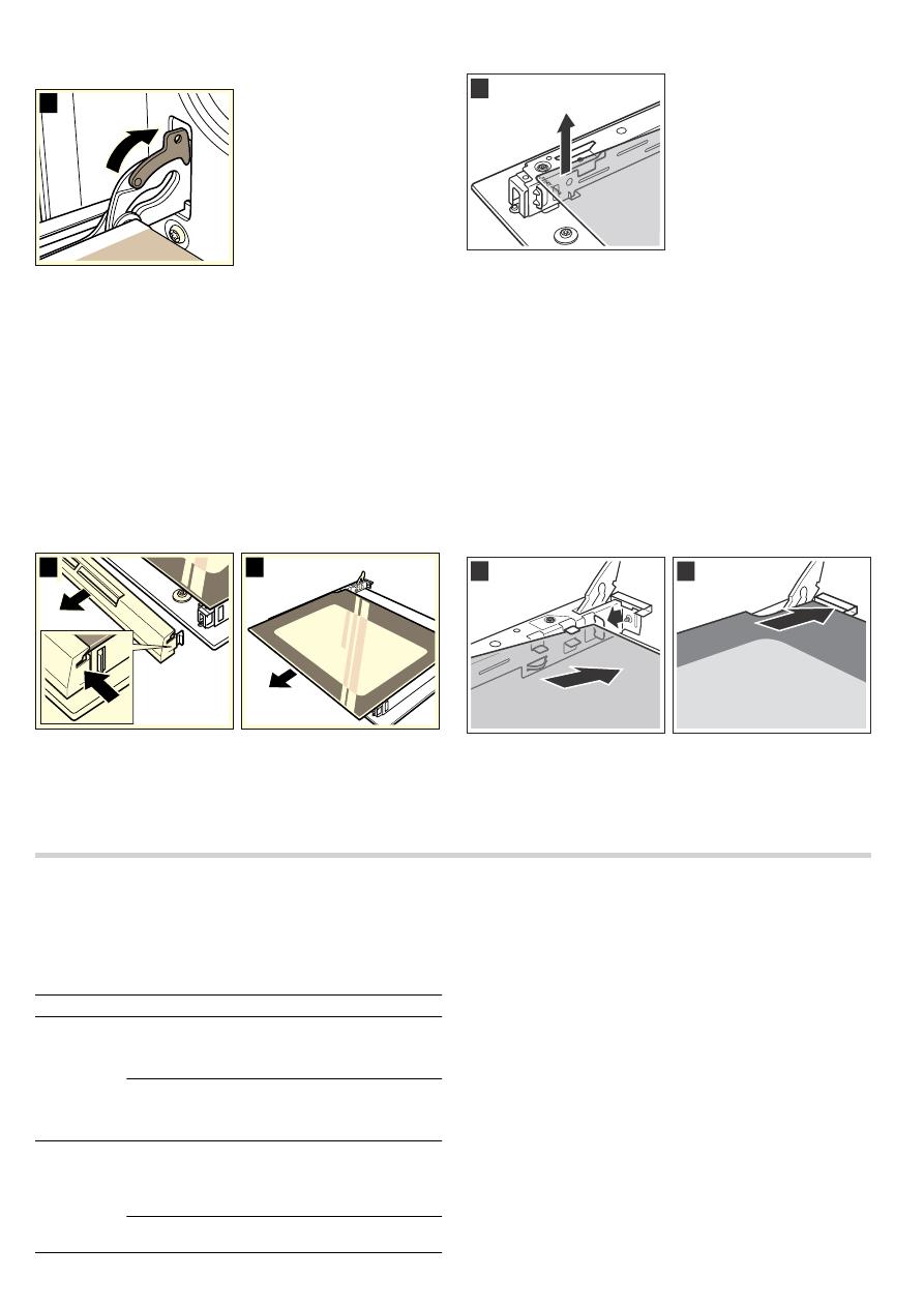 Ремонт варочной панели кайзер в москве