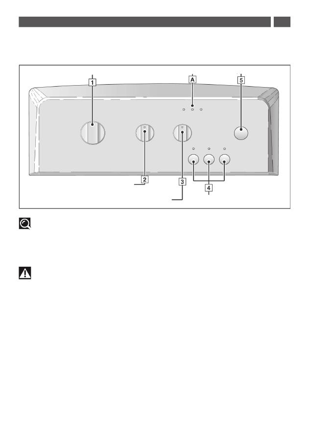 Инструкция к стиральной машине брандт-полный сборник инструкций.