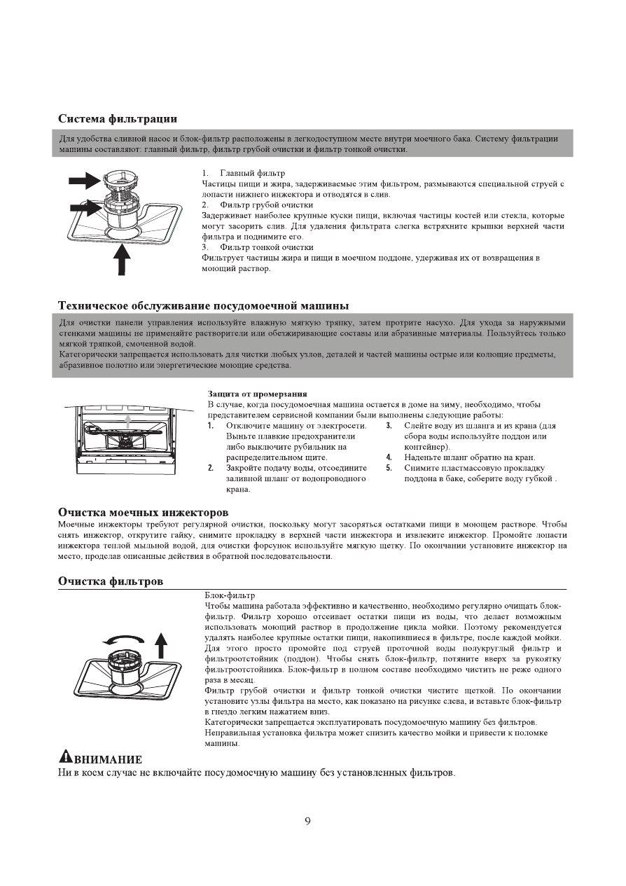Candy cdcf 6 инструкция на русском