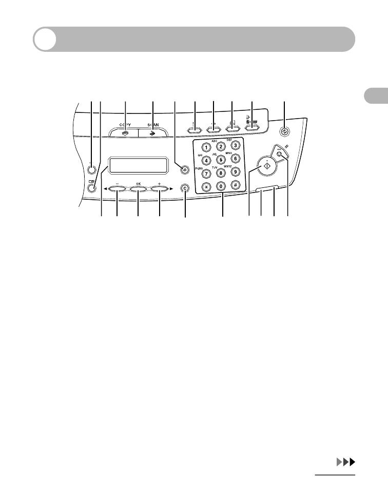 Canon mf4018 инструкция по эксплуатации