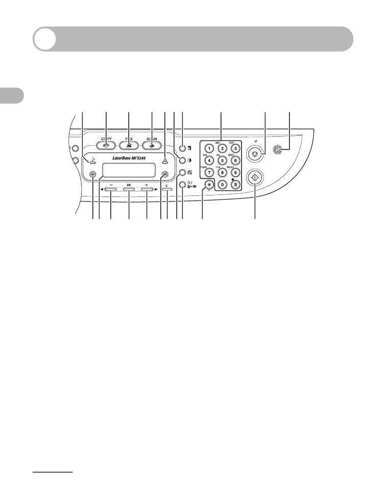 Скачать драйвер от принтера canon laserbase mf3228