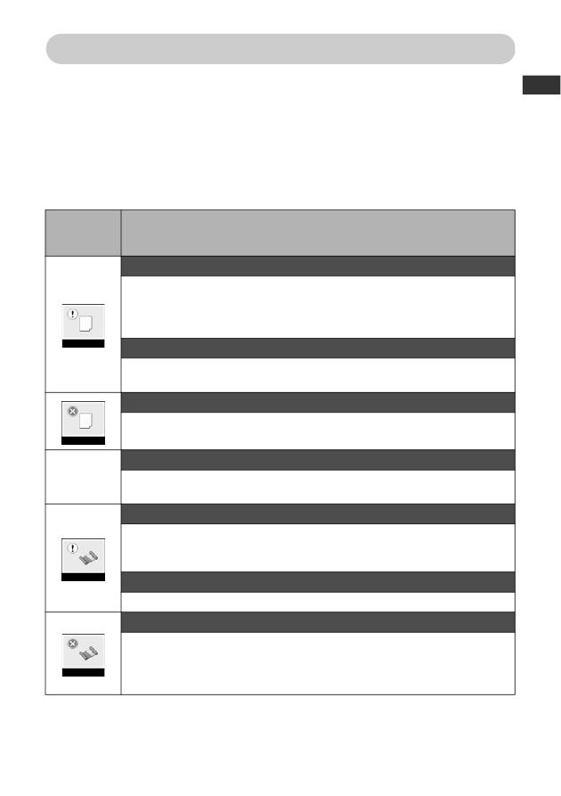 Инструкция принтер canon cp510