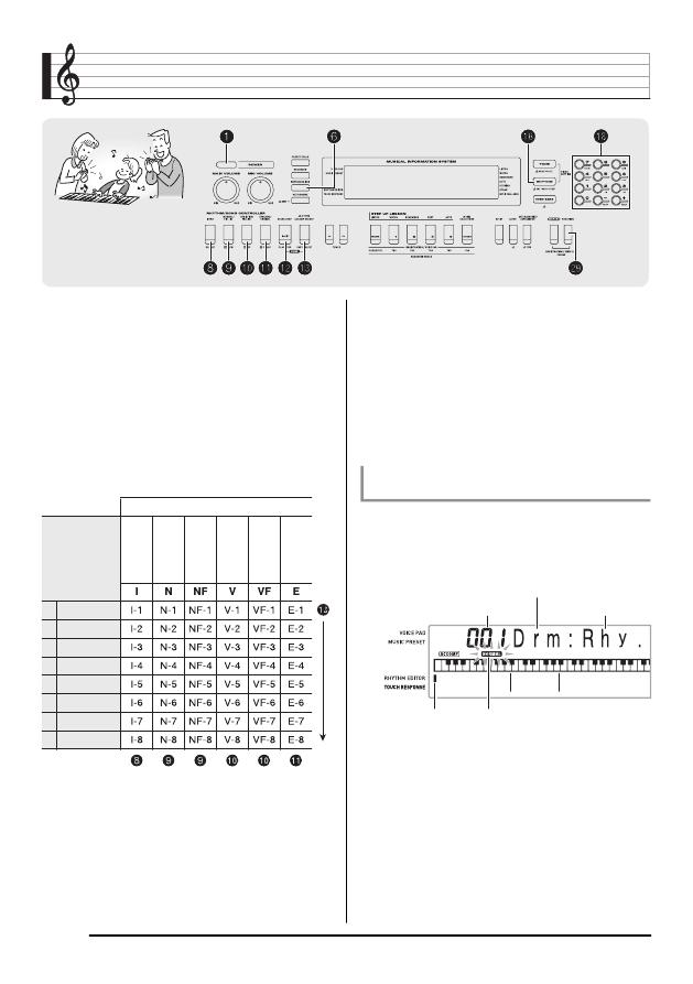 Casio wk 210 синтезатор инструкция