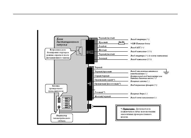 Автосигнализация Cenmax Vigilant St-7a Инструкция - фото 6