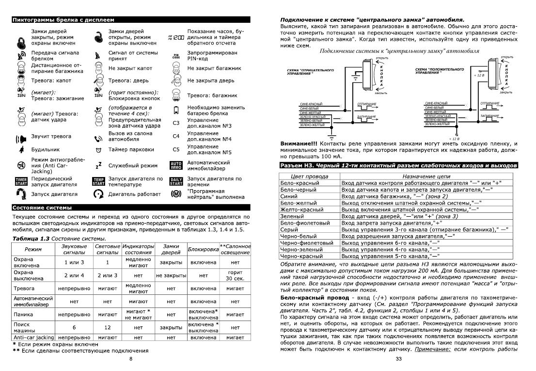 инструкция автосигнализации центурион nad v.3