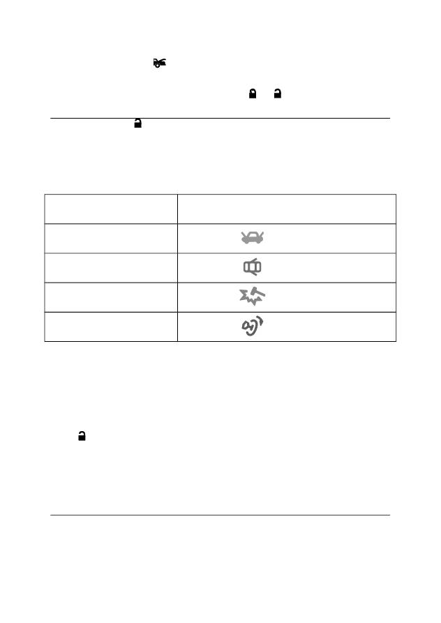 Инструкция На Сигнализация Центурион Xabre