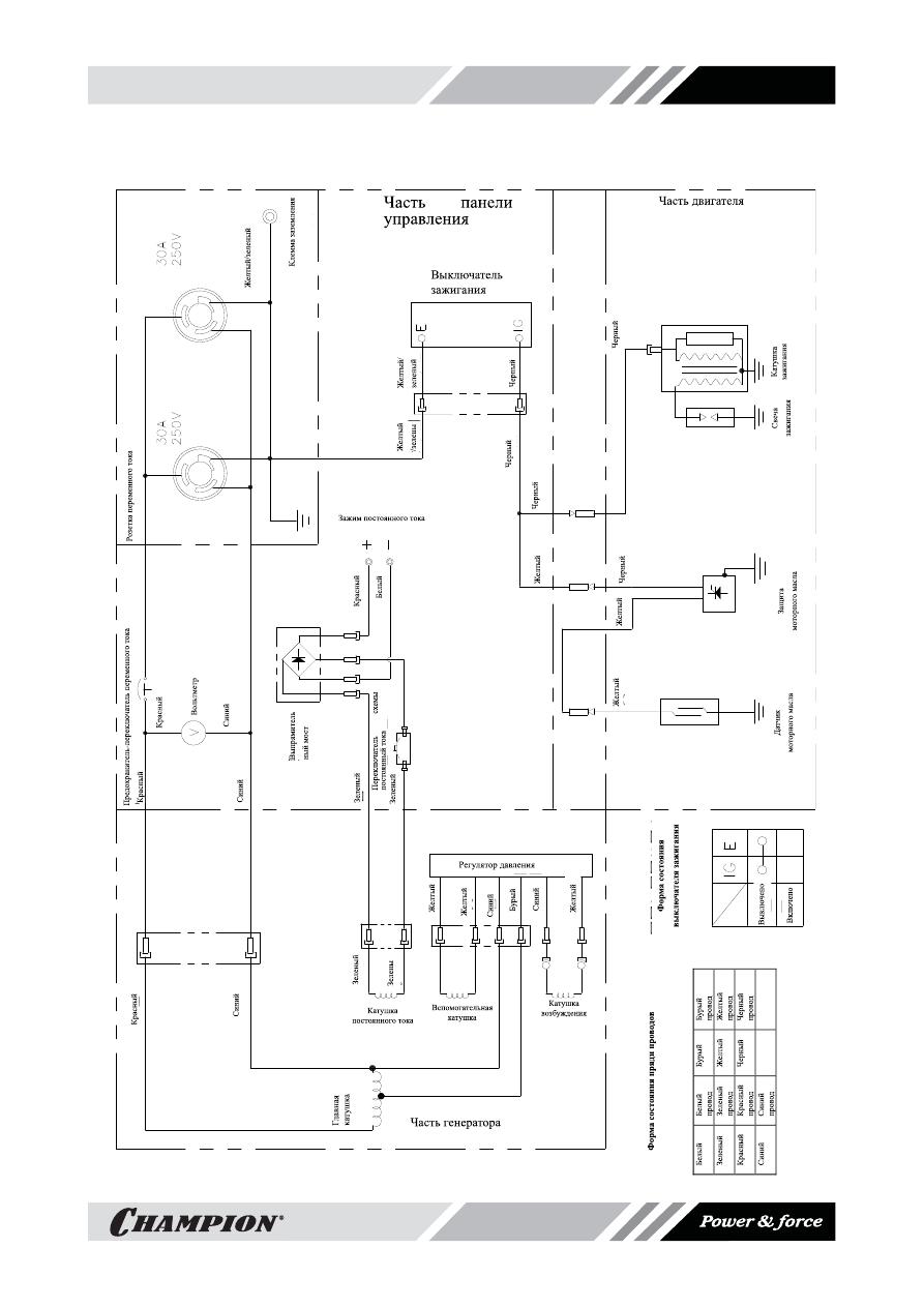 Инструкция по эксплуатации генератора