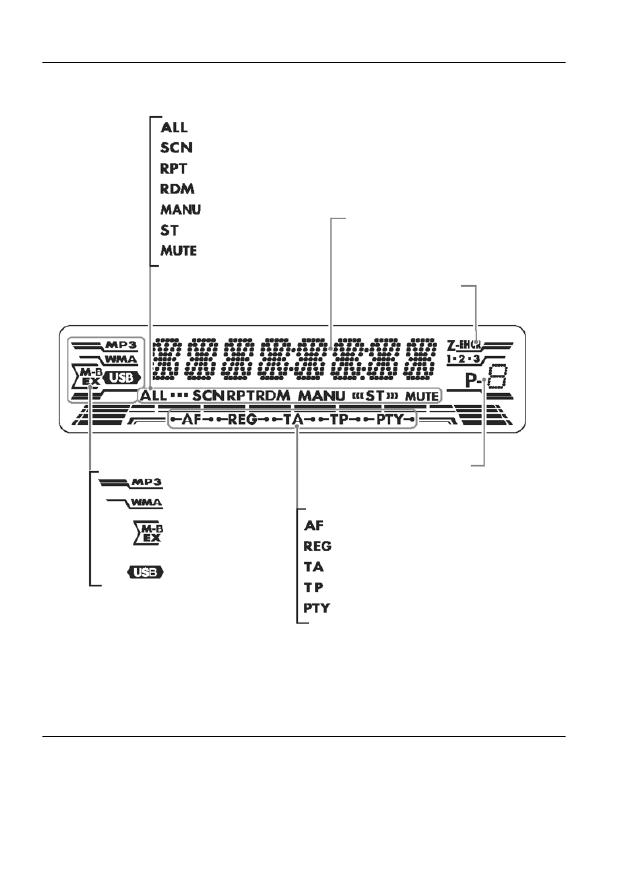 Инструкция к автомагнитоле clarion