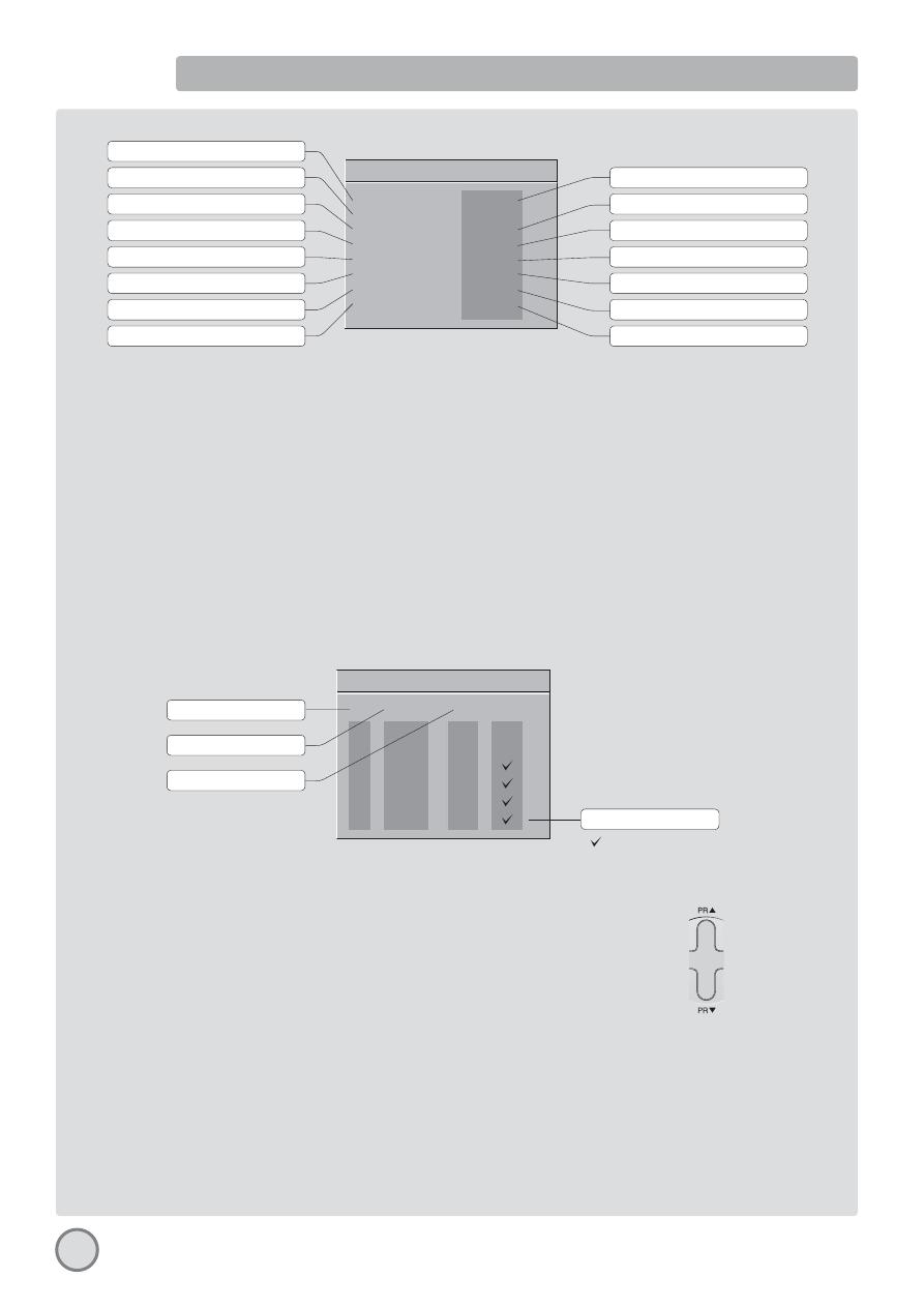 Инструкция по эксплуатации телевизора daewoo