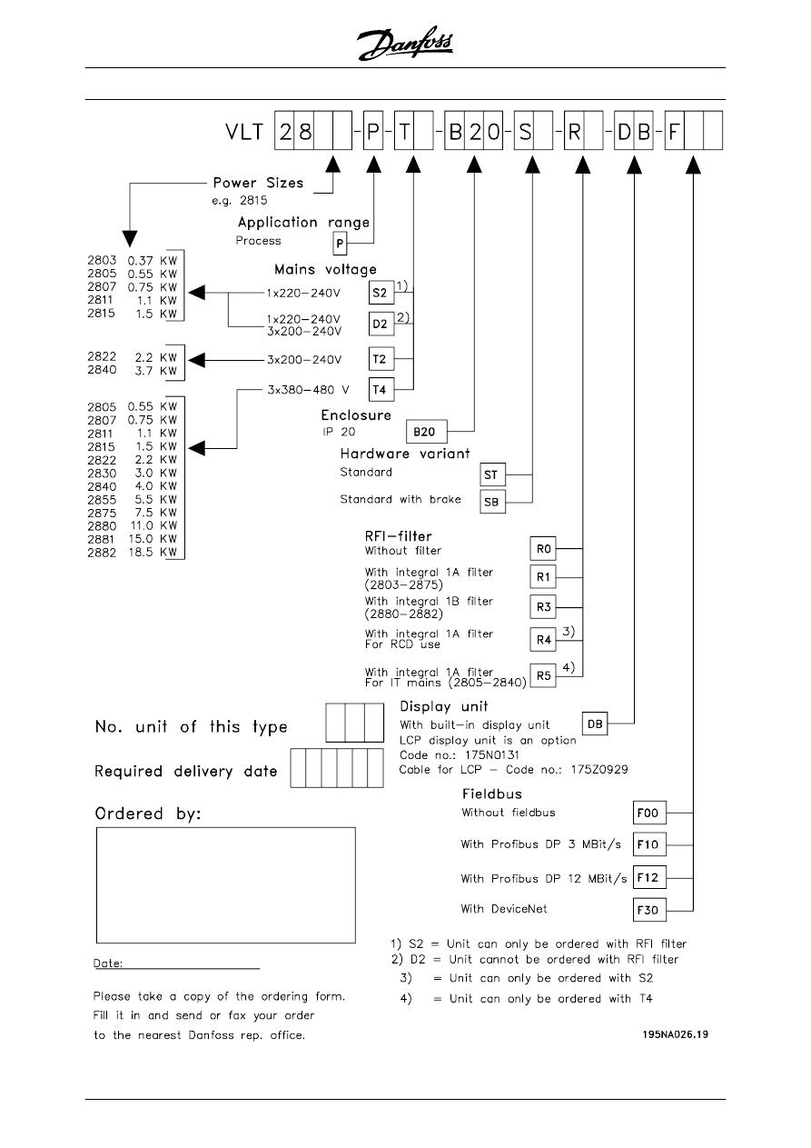 Инструкции преобразователя частоты