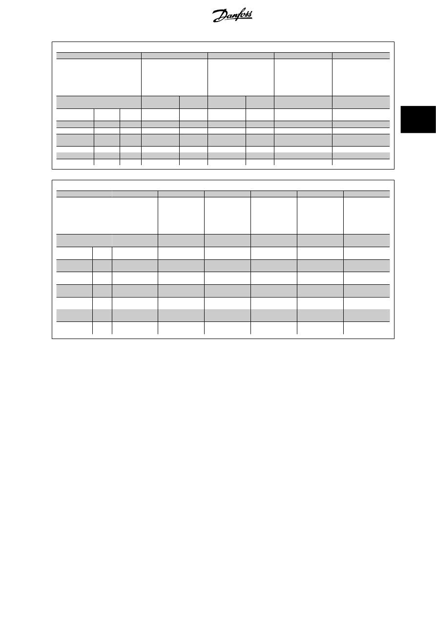 Danfoss Vlt Aqua Design Manual Pdf Download Wiring Diagram