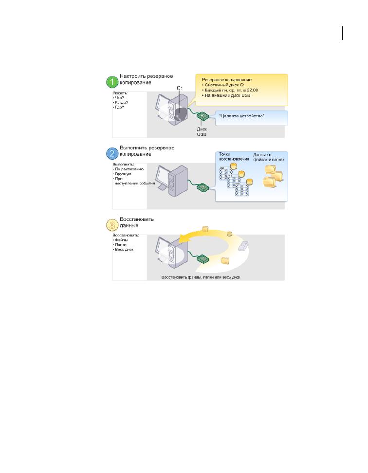 Symantec Backup Exec 15 руководство администратора - фото 11