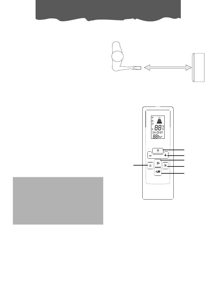 инструкция по эксплуатации кондиционера delonghi