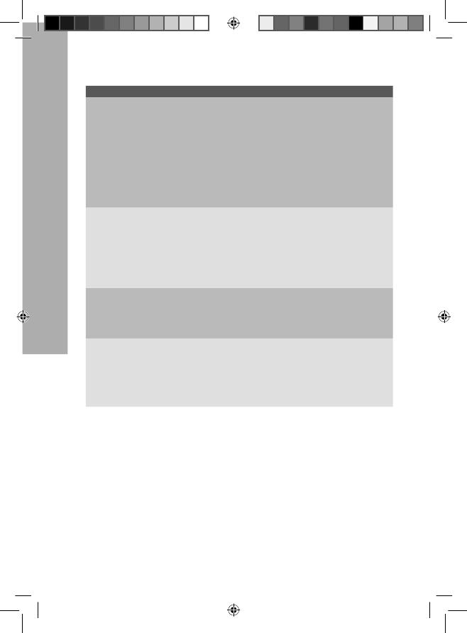 Electrolux Minifix Np6 инструкция - фото 10