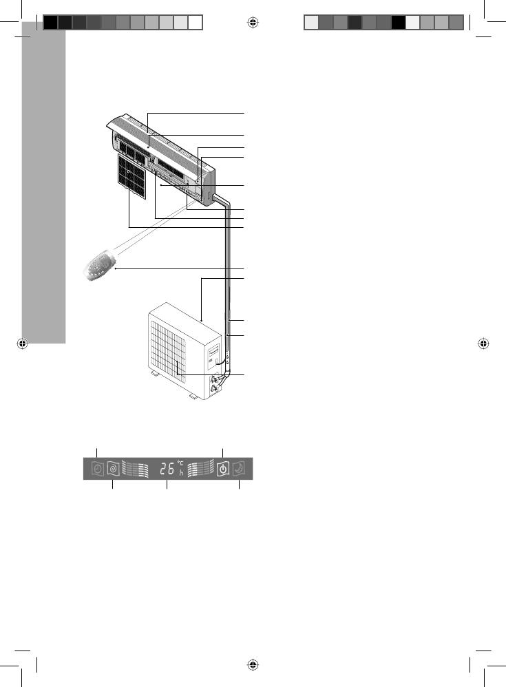 Electrolux eacs-07 hd инструкция